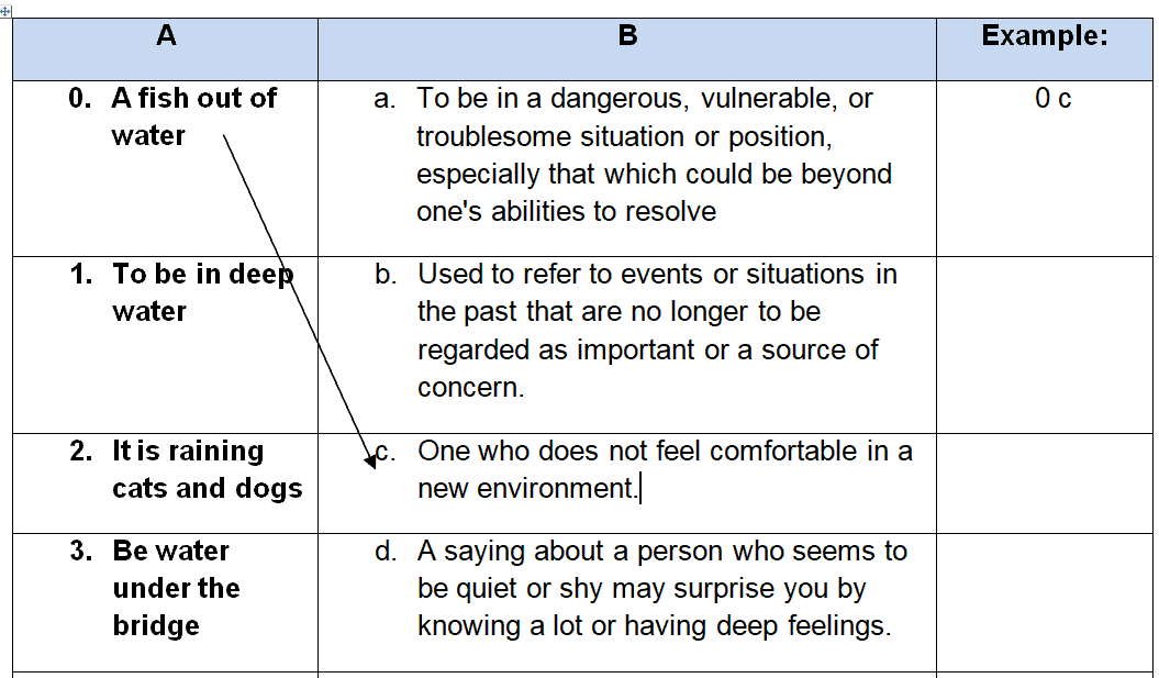 A chart that showcases a matching language task.